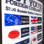 currency-cross-rates