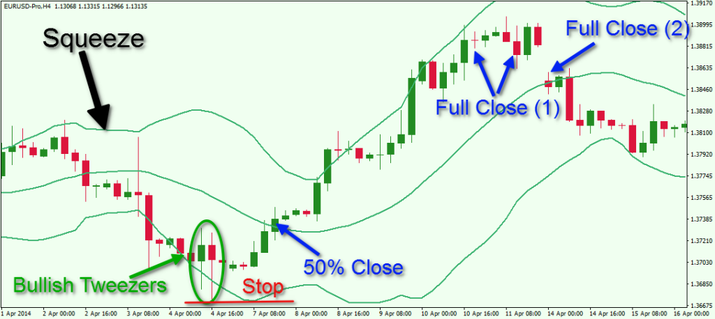 Bollinger_Candlestick-Patterns