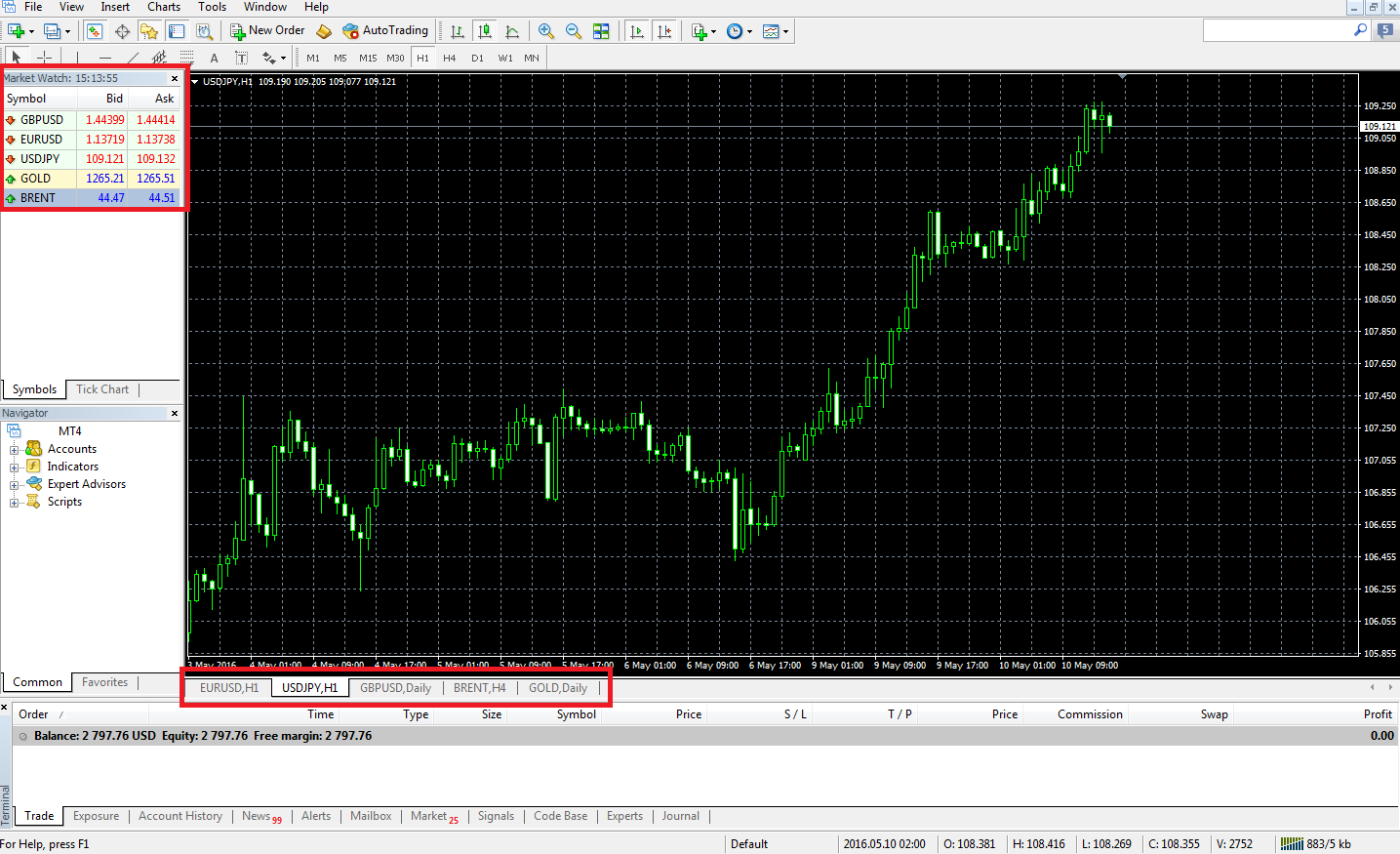 Metatrader-4-Market-Watch