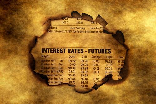 Forex trading using intermarket analysis