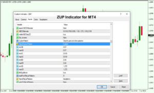 Zup-Indicator-MT4