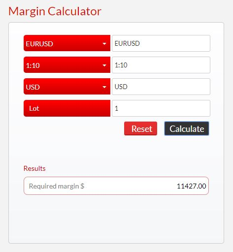 How to calculate margin level in forex