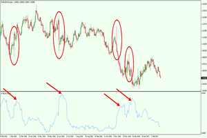 How to Use Average True Range (ATR) Indicator for Optimal Results